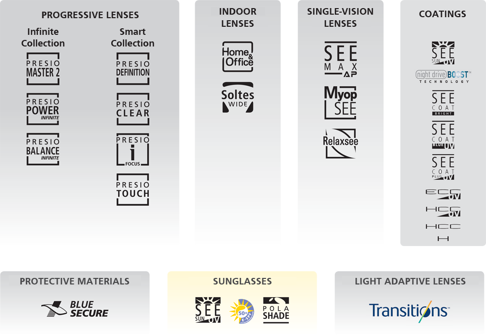 Nikon lenswear collections. Single-vision lenses, progressive lenses, coatings and more